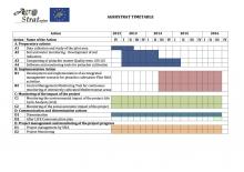 AgroStrat Timetable